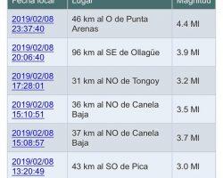 Sismo de 4.1 grados se sintió esta noche en Punta Arenas